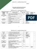 Romana Unitati Invatare CL 3 Penes.doc