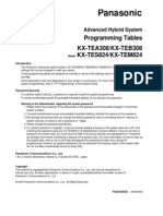 PA308 Programming Tables