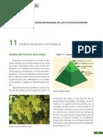 138_Fertilitzacion_potasica