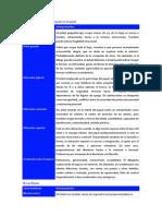 análisi de las pruebas (HTP)