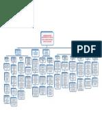 mapa del prof. julio.docx