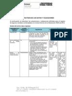 Explicaciones Anexo Técnico de la Resolución 4505 de 2012