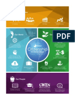 FY13 Global Citizenship Infographic