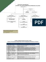 Kondisi Eksisting Prosedur Perizinan Di UPTSP Ver.3.0