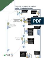 Layout Pelayanan Perizinan Di UPTSP Ver.3.0(20090707)