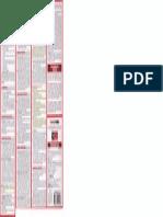 resumo - liquidacao de sentenca-processo de execucao.pdf