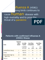 Avian Influenza H5N1 Virus ppt