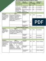 Ntcgp .Cronograma de Actividades Propuesto Para El Curs1 (4) (3)(1) (1) (1) (6) (2)