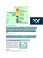 La lluvia ácida y la escala de pH