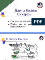 IEE272 - C01 - El Sistema Electrico