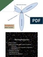 Nano Photonic s