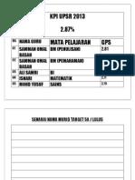 KPI UPSR 2013