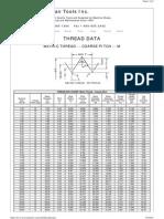 Bolt Thread Data.pdf