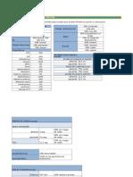 Análisis pacientes PRICAM, objetivos y calendarizacion