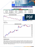 Nifty Stocks