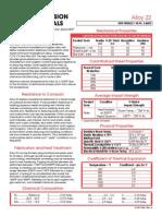 Alloy 22 Data Sheet