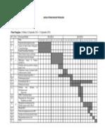 Plan Pengajian program HLP