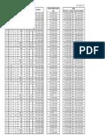 Pricelist Muarabaru - 2013-10-01-Bahama