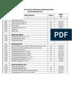 Daftar Harga Satuan Pekerjaan Konstruksi