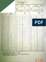 Chaveta DIN271.pdf