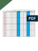 Data Beban Penyulang September 2013