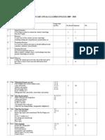 Varianta Plan 9 f