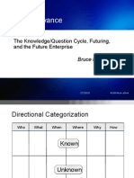 The Knowledge/Question Cycle, Futuring, and the Future Enterprise by Bruce LaDuke