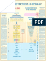 Unified Field Chart  in Education