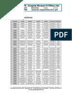 Filtros Oleo-tabela Equivalencias