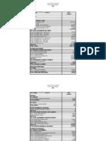 Lower Swatara Township 2013 General Fund Budget