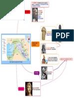 Historia de Mesopotamia