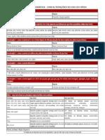 REFORMA ORTOGRÁFICA - com alterações do uso do hífen