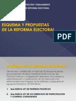 Pp -Esquema de La Reforma Electoral-Forum
