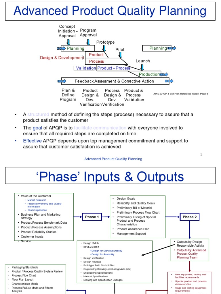process flow diagram aiag ford full apqp ppt reliability engineering  ford full apqp ppt reliability engineering