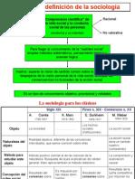 Objeto de La Sociologia y Presupuestos en Los Clasicos.ppt 2013 (2)