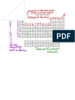 Periodic table with notes.pdf