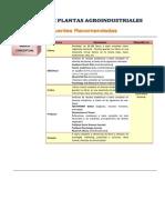 Diseño de plantas fuentes recomendadas.docx