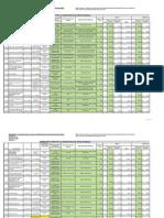 Brady Price Schedule