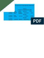 171060113 Practica 7 Axl Edilson Florez Rianos