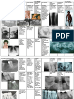 Oral Path Bone Lesions