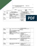 Planificacion Antro 20121