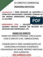 FONTES DO DIREITO COMERCIAL.ppt