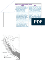 Caracteristicas Fisicas Del Mar Peruano