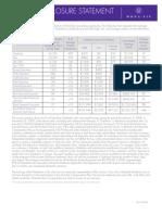 MonaVie Income Disclosure Statement (mymonave-emv.com)