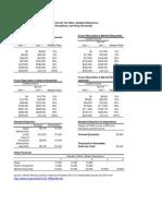 tax individul rates 2014