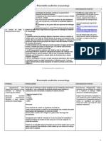 2013 01 19 Prioritatile medicilor stomatologi