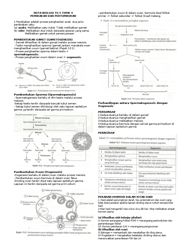 Bio t5 topik 4 pembiakan edit nota ccuart Image collections