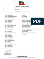 Notification PTI Core Committee