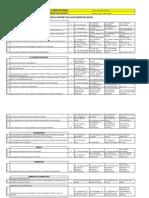 Ibmm Excel