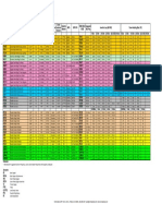 Coax Cable Specification Chart(1)